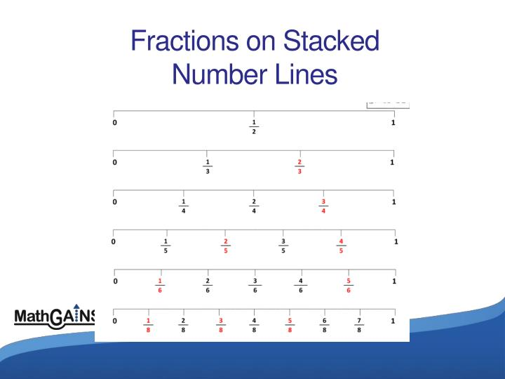 Fractions on Stacked