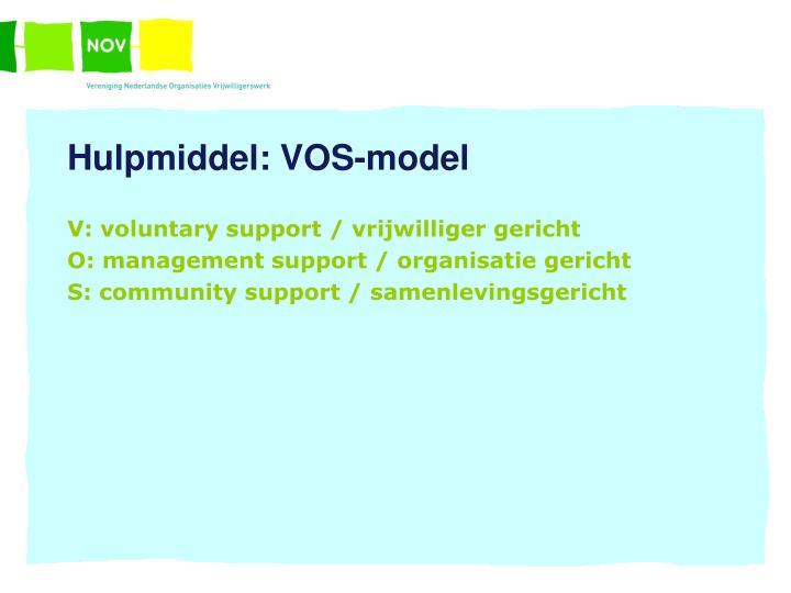 Hulpmiddel: VOS-model