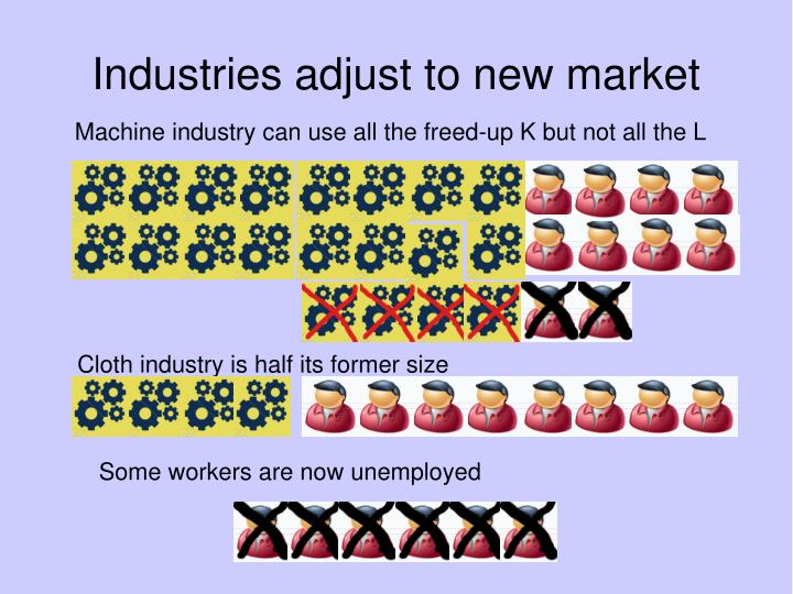 Industries adjust to new market