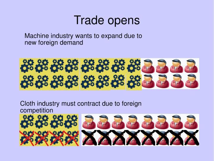 Trade opens