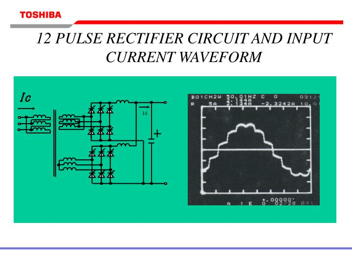 12 PULSE RECTIFIER CIRCUIT AND INPUT CURRENT WAVEFORM