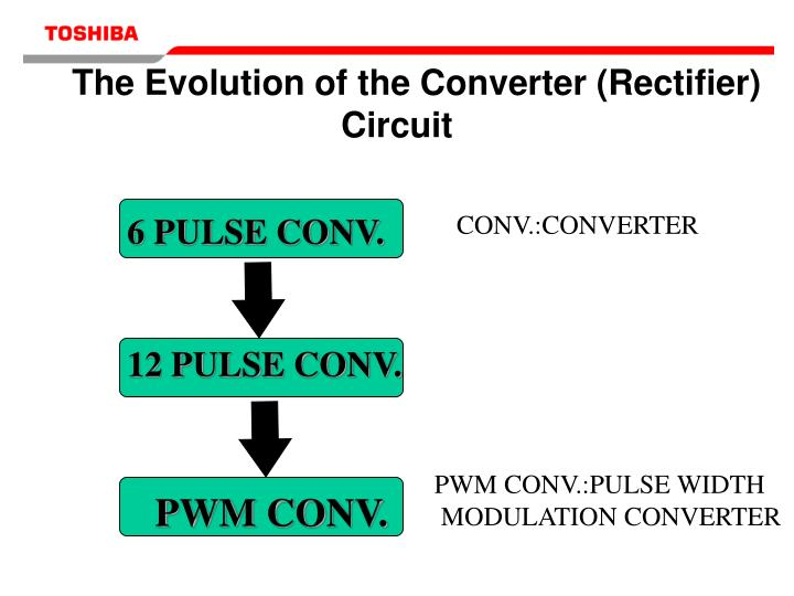 The Evolution of the Converter (Rectifier) Circuit
