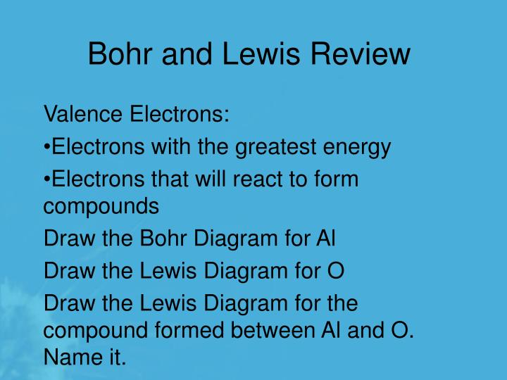 Bohr and Lewis Review