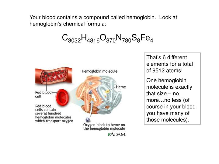 Your blood contains a compound called hemoglobin.  Look at hemoglobin's chemical formula: