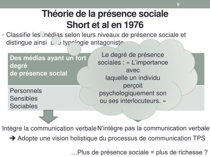 Théorie de la présence sociale