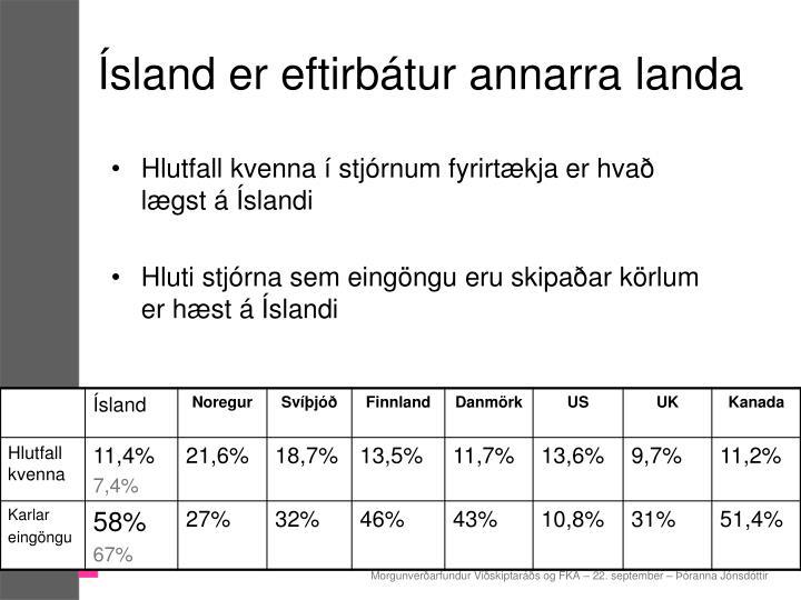 Ísland er eftirbátur annarra landa