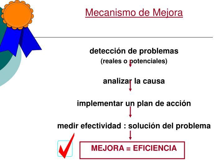 Mecanismo de Mejora