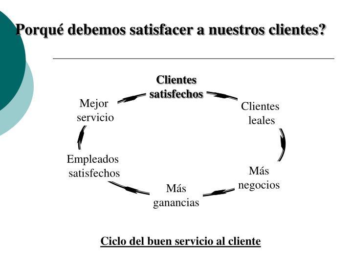 Porqué debemos satisfacer a nuestros clientes?