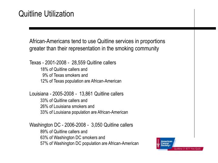 Quitline Utilization