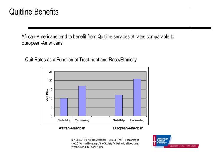 Quitline Benefits