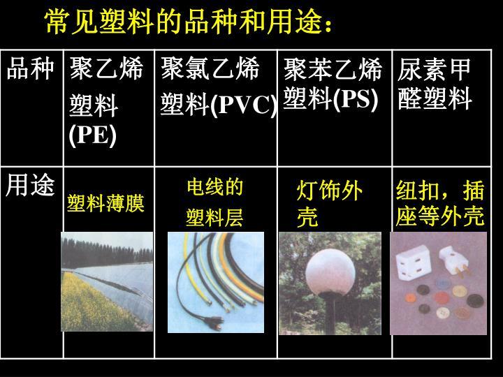 常见塑料的品种和用途: