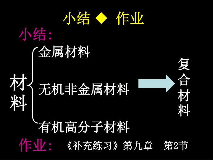 小结 ◆  作业