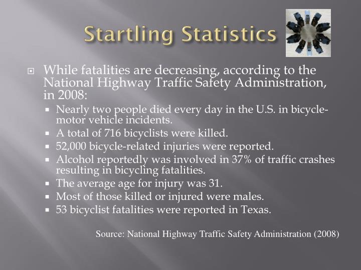 Startling Statistics
