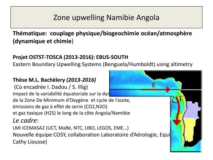 Zone upwelling