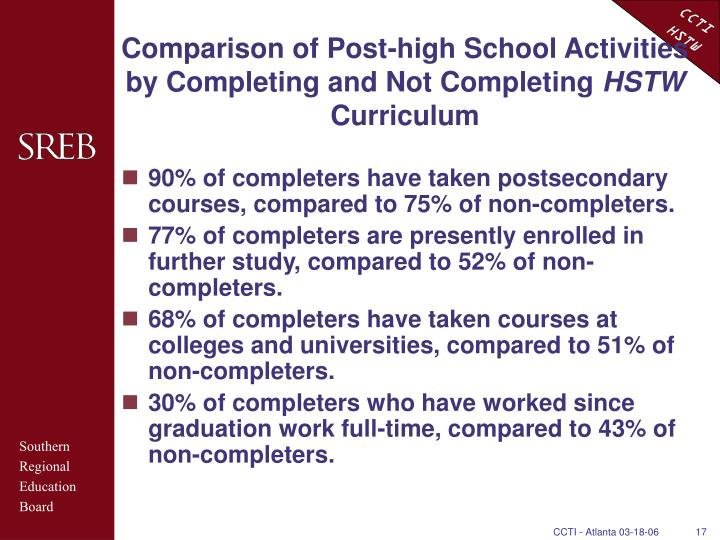 Comparison of Post-high School Activities by Completing and Not Completing