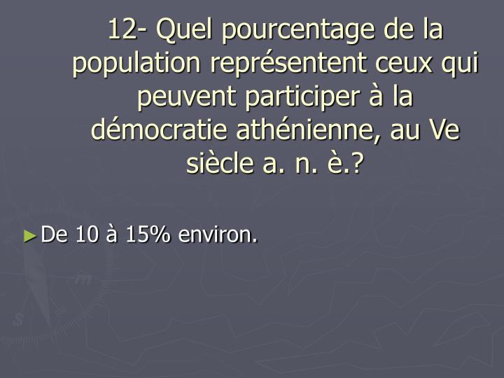12- Quel pourcentage de la population représentent ceux qui peuvent participer à la démocratie athénienne, au Ve siècle a. n. è.?