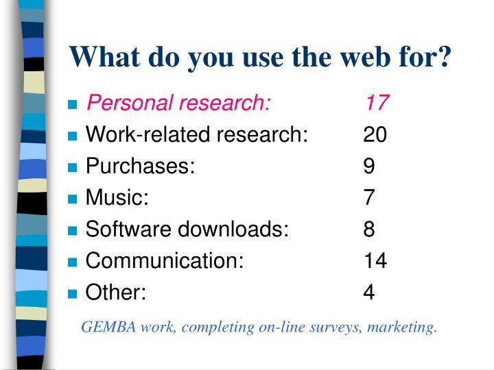 What do you use the web for?