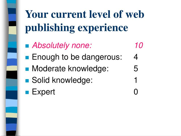 Your current level of web publishing experience