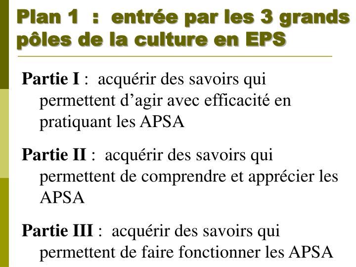 Plan 1  :  entrée par les 3 grands pôles de la culture en EPS