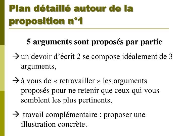 Plan détaillé autour de la proposition n°1