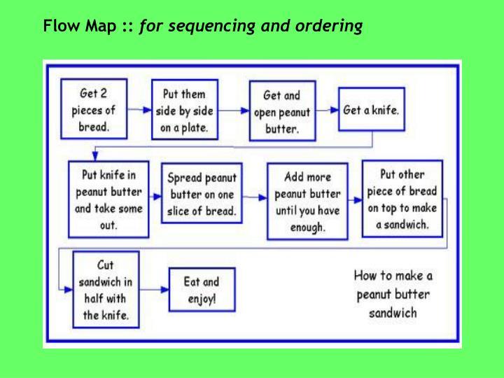 Flow Map ::