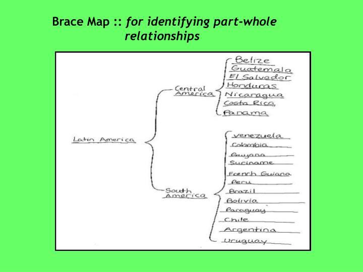 Brace Map ::