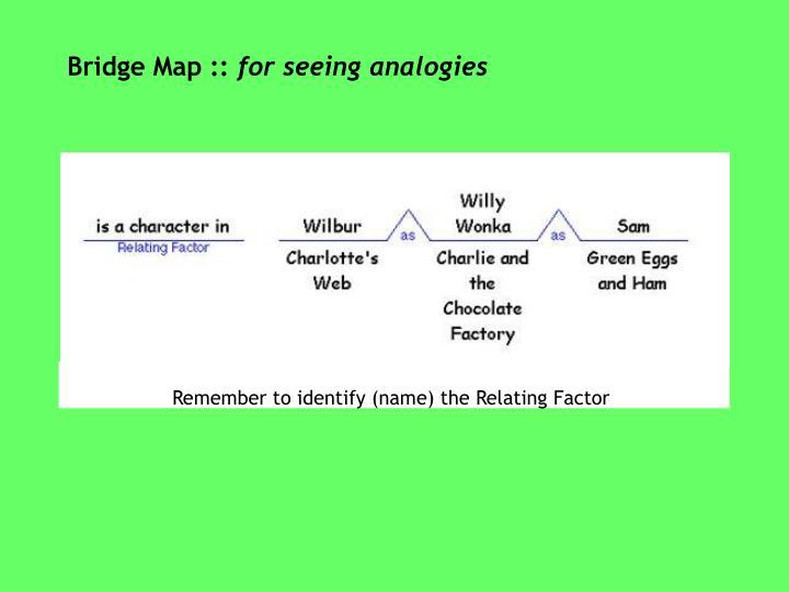 Bridge Map ::