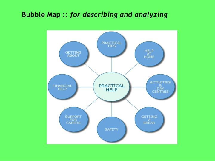 Bubble Map ::