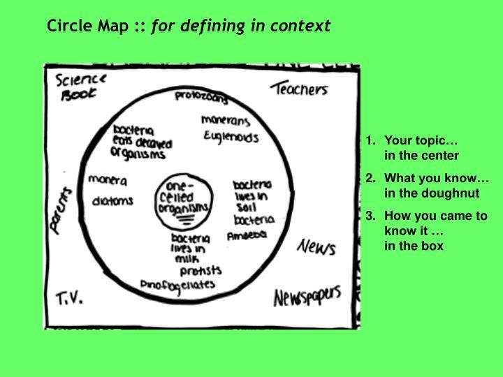 Circle Map ::