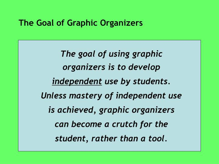 The Goal of Graphic Organizers