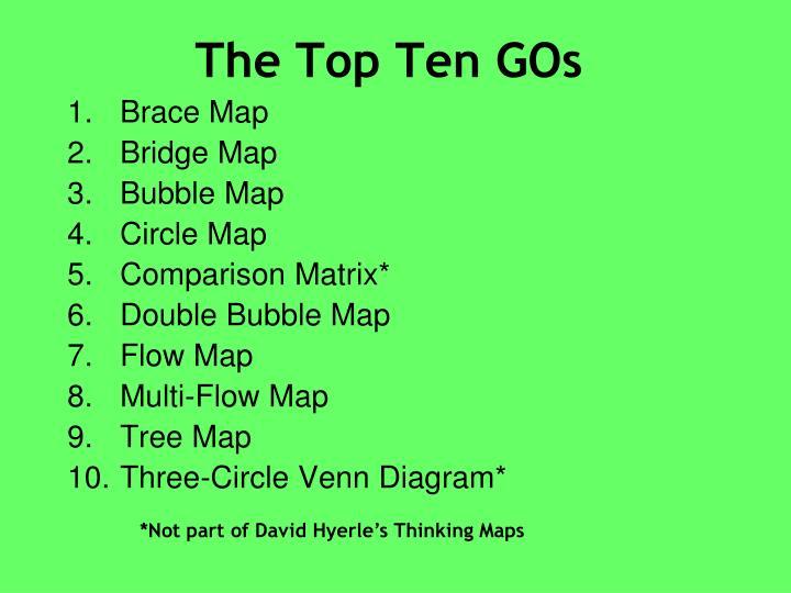 The Top Ten GOs