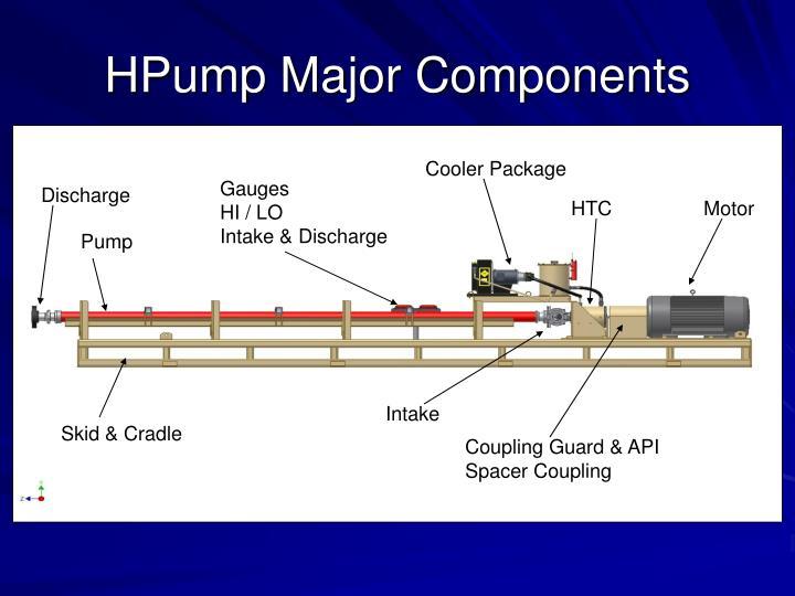 HPump Major Components