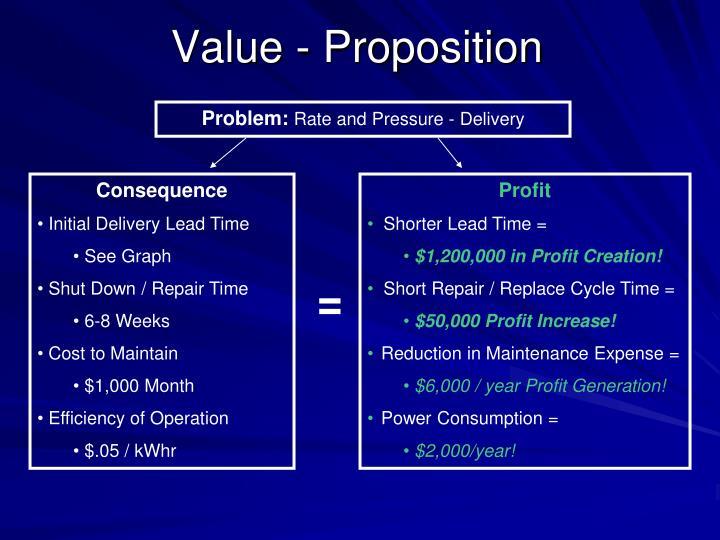 Value - Proposition