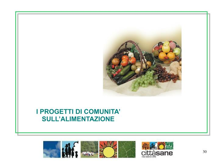I PROGETTI DI COMUNITA' SULL'ALIMENTAZIONE