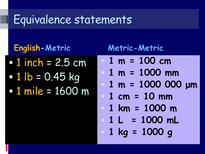 Equivalence statements