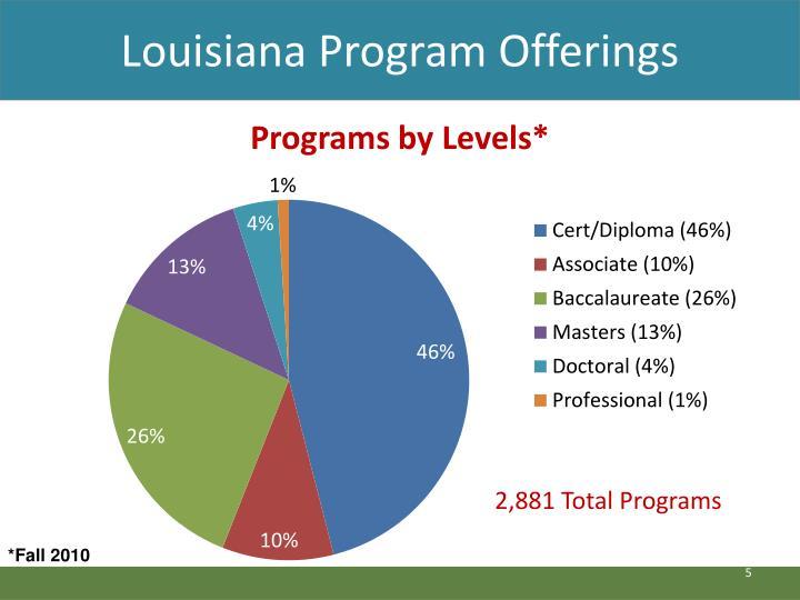 Louisiana Program Offerings