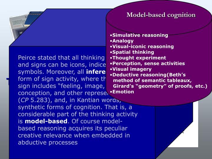 Model-based cognition