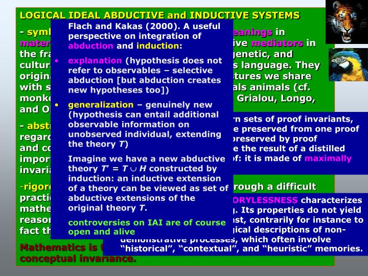 LOGICAL IDEAL ABDUCTIVE and INDUCTIVE SYSTEMS