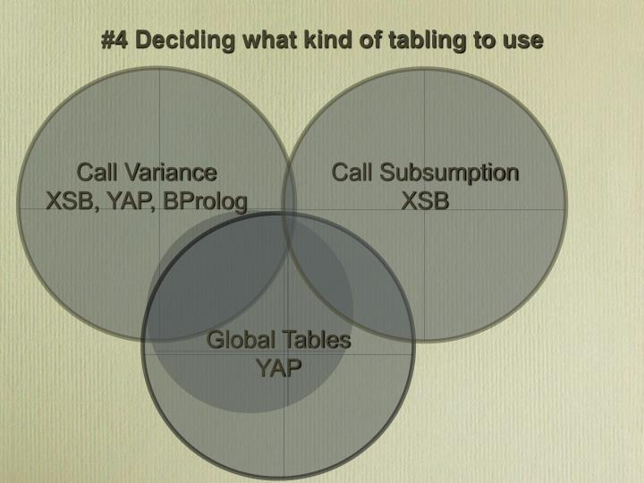#4 Deciding what kind of tabling to use