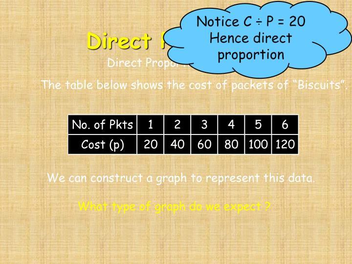 Notice C ÷ P = 20