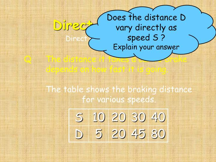 Does the distance D