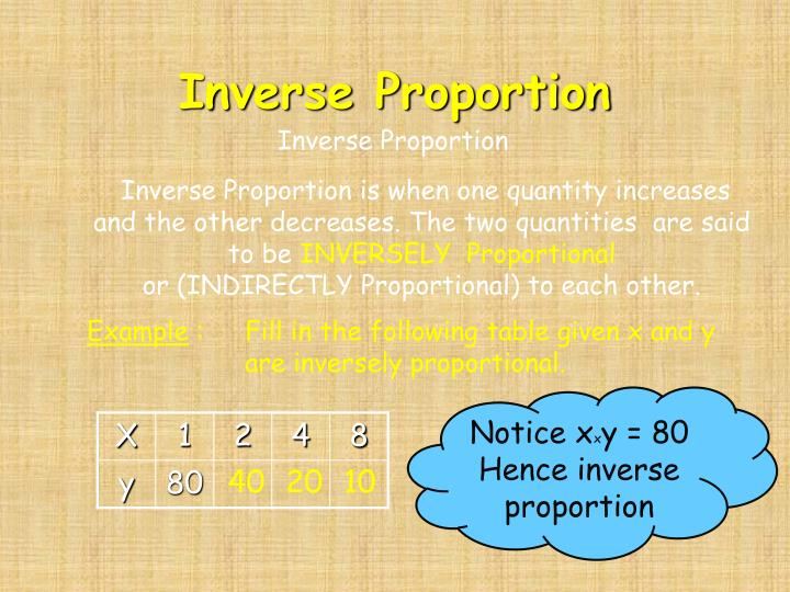 Inverse Proportion