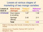 losses at various stages of marketing of two mango varieties2