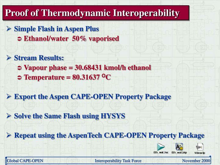 Proof of Thermodynamic Interoperability