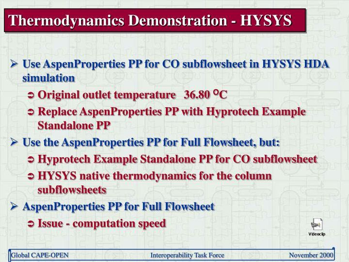 Thermodynamics Demonstration - HYSYS