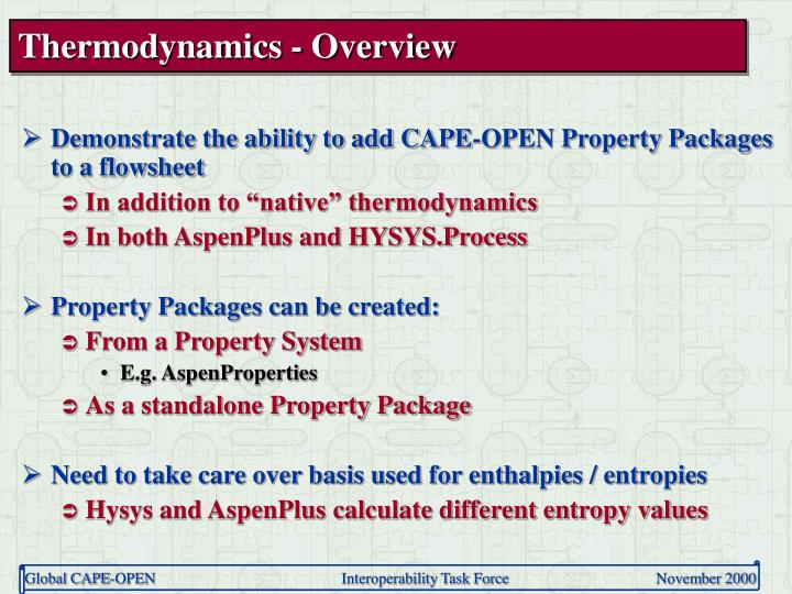 Thermodynamics - Overview