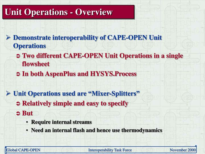Unit Operations - Overview