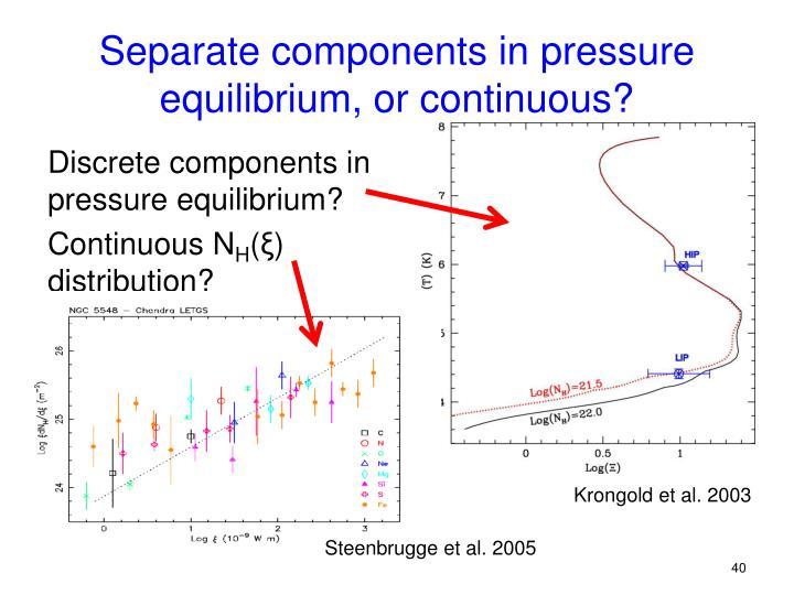 Separate components in pressure equilibrium, or continuous?
