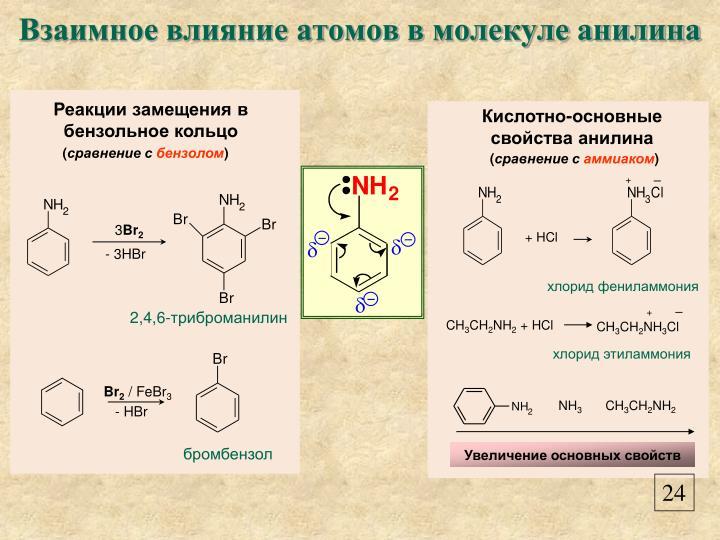 Взаимное влияние атомов в молекуле анилина