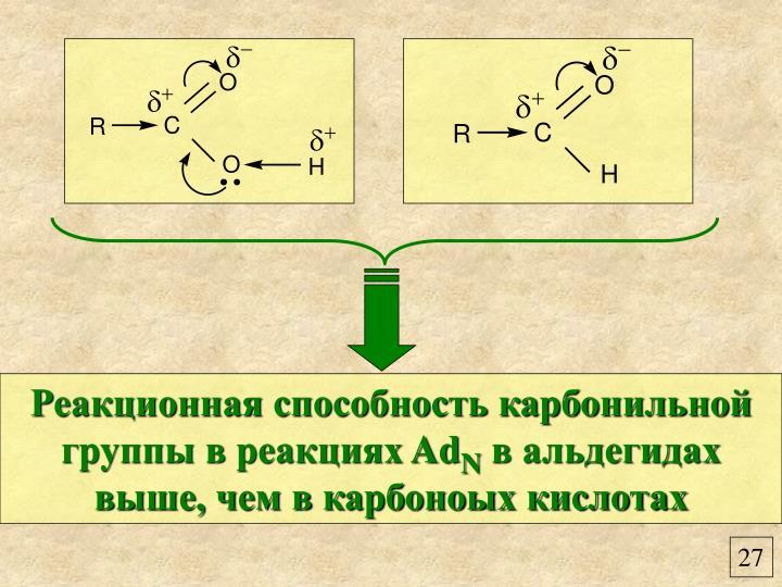 Реакционная способность карбонильной группы в реакциях